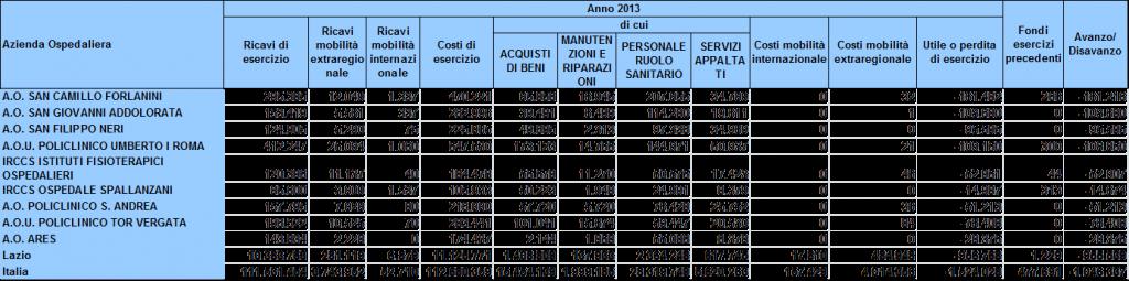 Fig.22 ModelloCE 2013