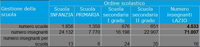 scuola 26