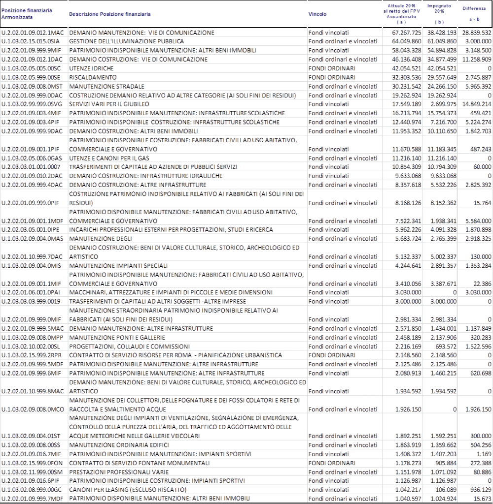 simu-dati-bi-3